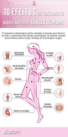 f2ed682a8183 Entenda mais sobre tratamentos de câncer de mama clicando na imagem.  #cancerdemama #cancer