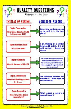 Take your math questioning to the next level. Learn how to create and incorporate high level, open-ended questions into your daily math routine using a 3 step process. There are example math questions for both primary and upper elementary classrooms. Math Strategies, Math Resources, School Resources, Mastery Maths, Fifth Grade Math, Second Grade, Sixth Grade, Grade 2, Fourth Grade