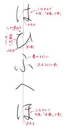 は~ほ Japanese Typography, Japanese Calligraphy, Japanese Handwriting, Calligraphy N, Kanji Japanese, Japanese Language Learning, Hiragana, Japanese Characters, Hard Work And Dedication