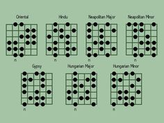 exotic guitar scales - Google Search