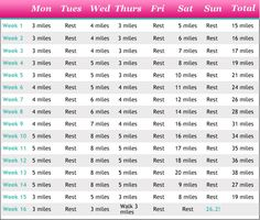 Alison Sweeney's marathon training schedule!
