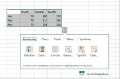 Raj Excel: How to enable / disable Quick Analysis feature