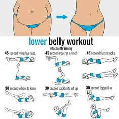 Belly Fat Workout - Lower belly workout perfect for my mum belly burn fat build . - Belly Fat Workout – Lower belly workout perfect for my mum belly burn fat build muscle. Do This O - Fitness Workouts, At Home Workouts, Fitness Tips, Fitness Motivation, Workout Tips, Fitness Plan, Workout Routines, Exercise Motivation, Cardio Gym