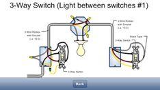 Sensational Wiring A Garage Electrical Page 2 Diy Chatroom Home Improvement Wiring 101 Mecadwellnesstrialsorg