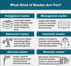 I think I'm both an introvert and extrovert reader Book Of Life, The Book, I Love Books, Books To Read, Reading Habits, Do You Know What, Shows, Book Fandoms, Book Nooks