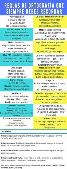 How You Can Learn Spanish Better Through the Arts Spanish Grammar, Spanish English, Spanish Words, Spanish Language Learning, Spanish Teacher, Spanish Classroom, Spanish Lessons, Teaching Spanish, Bilingual Education