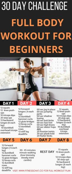 30 day challenge fitness weekly workout plans monthly workout challenge workout plan gym home workout routine Butt Workout At Home, Workout Plan Gym, Upper Body Workout Plan, Free Workout Plans, Gym Workout Plan For Women, Full Body Workout Routine, Weekly Workout Plans, Workout Routines For Beginners, Home Exercise Routines