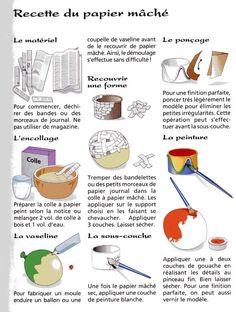 48 Meilleures Images Du Tableau Recyclage Du Papier Recycle Paper