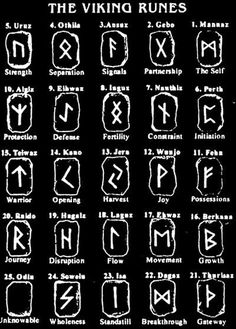 Wicca, The Viking Runes