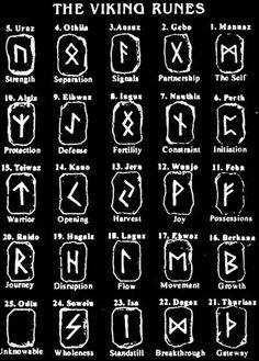 Wicca, The Viking Runes