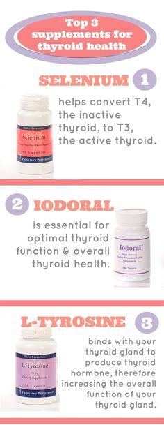 Supplement for thyroid health. #OurWellnessRevolution