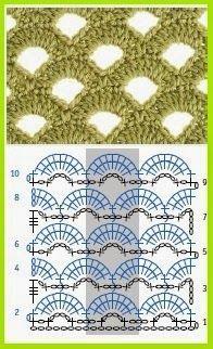 FREE Stitch pattern (Crochet) - Pinned by intheloopcrafts. FREE Stitch pattern (Crochet) - Pinned by intheloopcrafts. Crochet Stitches Chart, Crochet Motifs, Crochet Diagram, Crochet Patterns, Dot Patterns, Crochet Diy, Love Crochet, Crochet Gratis, Confection Au Crochet