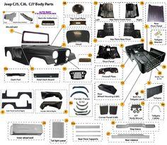 Interactive Diagram Jeep CJ Fuel System Parts Jeep CJ5