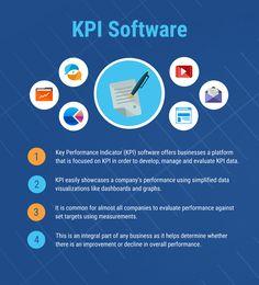 Dashboard Software, Business Dashboard, Kpi Dashboard, Interactive Dashboard, Data Analysis Tools, Strategy Map, Strategic Goals, Business Performance, Financial Analysis