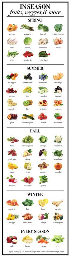 in-season-fruits-veggies