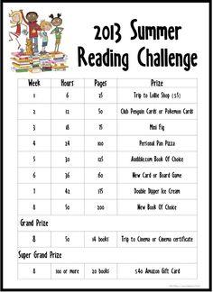@AusPumpkinPatch: 2013 Summer Reading Programme