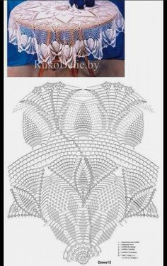 Diy Crafts - CROCHET,doilies-Crochet Doily Crochet Doilies Gehäkeltes Haubendiagramm So what will be different, ladies, if you say how these knitt Débardeurs Au Crochet, Crochet Patron, Crochet Round, Thread Crochet, Filet Crochet, Crochet Stitches, Crochet Tablecloth Pattern, Free Crochet Doily Patterns, Crochet Doily Diagram