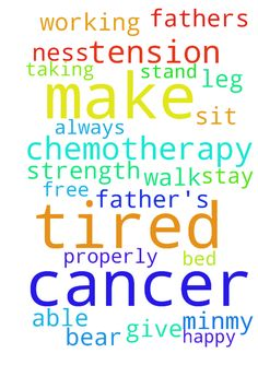 Dear God! Do to my father's cancer chemotherapy he - Dear God Do to my fathers cancer chemotherapy he is very tired and is leg is not working properly not able to walk and stand and sit not more than 1min....my father always in bed do to tired ness and taking tension ......Please god give him strength to bear all this and make him free from tension make him to stay happy please god...... Posted at: https://prayerrequest.com/t/z0I #pray #prayer #request #prayerrequest