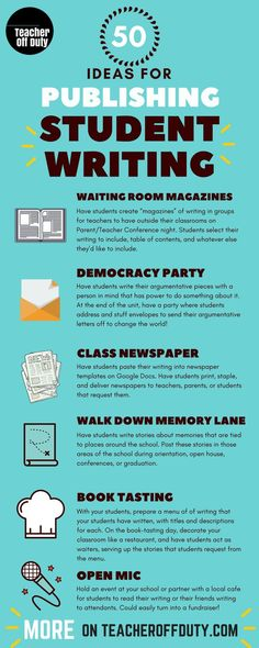 50 ideas for publishing student writing at the end of a unit. #teachingwriting #writing #publishing #writingprocess
