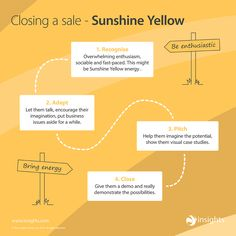 If someone has a strong preference for Sunshine Yellow colour energy, use this to help close the sale.
