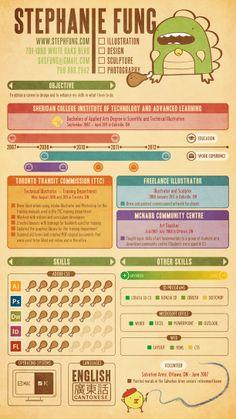 Infographic CV Sample