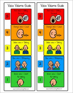 """This Voice Volume Scale is a wonderful visual tool that breaks volume down to illustrate screaming all the way to silence. It can be helpful to the child that often talks too loud for the situation. Simply telling that child to """"be quiet"""" or """"use an inside voice"""" doesn't always work. By using this visual Voice Volume Scale you can point to the voice level they are using and show them where their voice level should be."""