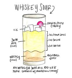 Whiskey Sour recipe printable! Print out and tape it up next to your bar cart or add to your recipe book!