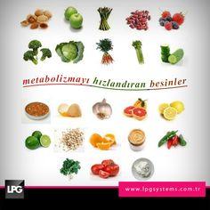 Metabolizmanı hızlandıran yiyeceklerle, bedenin bahar enerjisini yansıtsın!  #lpg #endermologie #sağlık #beslenme