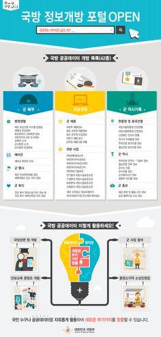 다양한 국방 관련 정보, 국방 정보개방 포털 이용하세요 [인포그래픽] #MND / #Infographic ⓒ 비주얼다이브 무단 복사·전재·재배포 금지
