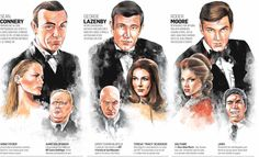 Bond. James Bond. by Carol Cavaleiro, via Behance
