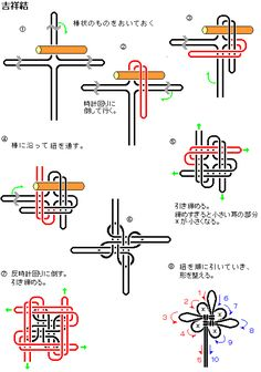 good luck knot  吉祥結びの結び方