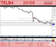 TELEBRAS - TELB4 - 20/08/2012 #TELB4 #analises #bovespa