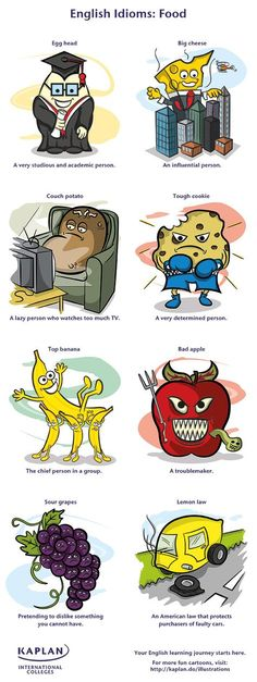 8 Funny Idioms About Food with Examples and Explanations. Perfect for guided reading groups! Make a poster of this to use at groups, then have students find idioms in their reading, and write what they really mean. English Idioms, English Fun, English Writing, English Language Arts, English Class, English Lessons, English Vocabulary, English Grammar, Teaching English