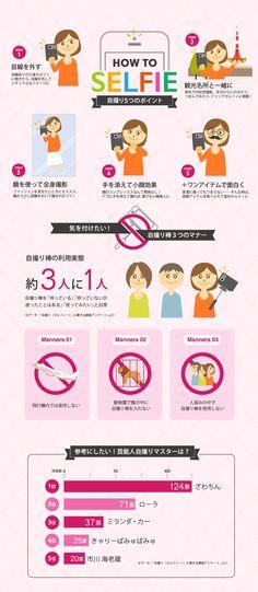インフォグラフィック図 Japanese Greetings, Japanese Lifestyle, Web Design, Banner, Layout, Chart, Infographic, Banner Stands, Design Web