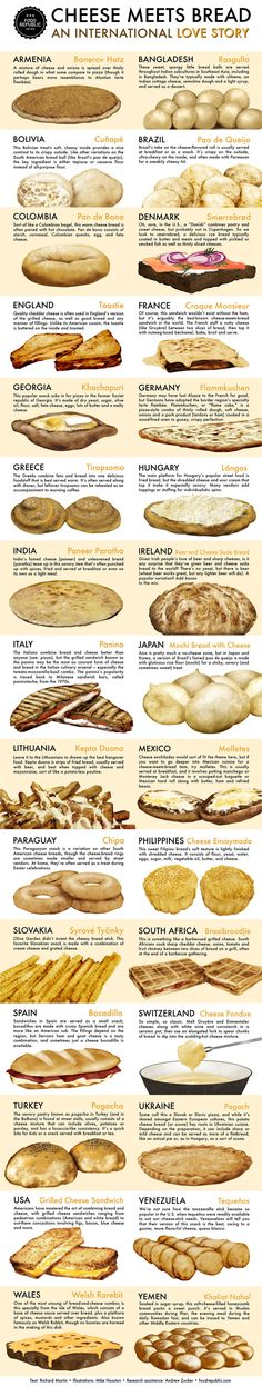 bread and cheese recipes - This illustrated chart from Food Republic displays different bread and cheese recipes from around the world. As the infographic shows, bread and c. Cheese Recipes, Cooking Recipes, Cheese Food, Cheese Bread, Fromage Cheese, Good Food, Yummy Food, Food Charts, International Recipes
