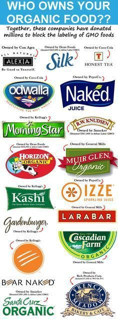 """Gmo Free Gardening Front and center: The """"organic"""" brands you trust that are trying to block GMO labeling (because theyre owned by Big Business) Dean Foods, Clean Eating, Gm Diet, Toxic Foods, Organic Brand, Salud Natural, Organic Living, Natural Living, Healthy Foods"""