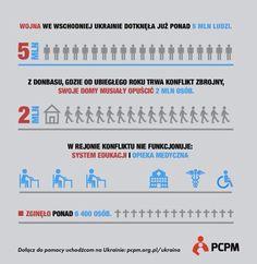 Wojna na Ukrainie. Infografika. Uchodźcy.