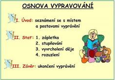School Hacks, Student Life, Teaching English, Good Advice, Montessori, Homeschool, Language, Teacher, Classroom