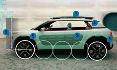 Citroën Cactus concept (2013)