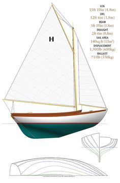 Have you been thinking about building your own boat, but think it may be too much hassle? It is true that boat plans can be pretty complicated. Yacht Design, Boat Design, Model Sailboats, Classic Yachts, Classic Boat, Wooden Boat Building, Build Your Own Boat, Whitewater Kayaking, Canoe Trip