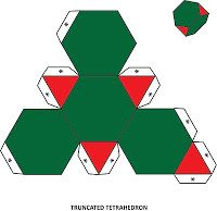 Xplore & Xpress: Fun with Mathematics: The Archimedian solids