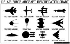 Sure are a lot of weird looking weather balloons out there! Alien+War+in+Antarctica+|+WikiLeaks+Set+To+Reveal+US-UFO+War+In+Southern+Ocean