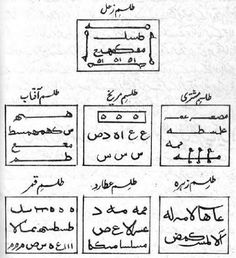 Posts about Ilaj ka Taweez written by Aflatoon Islamic Phrases, Islamic Messages, Temple Tattoo, Black Magic Book, Good Morning Image Quotes, Magic Symbols, Islam Facts, The Secret Book, Coran