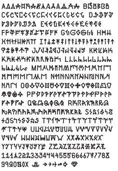 Languages as Symbols : Photos Graffiti Lettering Alphabet, Graffiti Words, Graffiti Tagging, Graffiti Drawing, Grafitti Letters, Graffiti Artists, Lettering Tutorial, Lettering Design, Hand Lettering