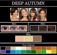 DEEP AUTUMN Dominant Characteristic is DEEP Deep eyes and hair Skin can be anywhere between deep and light Often mistaken for a Winter in the old 4 season system Autumn Look, Dark Autumn, Deep Winter, Deep Autumn Color Palette, Color Type, Estilo Hippy, Seasonal Color Analysis, Colors For Skin Tone, Color Me Beautiful