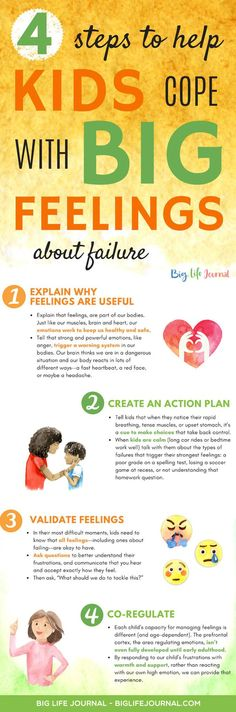 4 Steps to Help Kids Cope with Feelings About Failure Big Life Journal Emotional Regulation, Emotional Development, Parenting Teens, Parenting Advice, Growth Mindset Activities, Calming Activities, Life Journal, Social Emotional Learning, Coping Skills