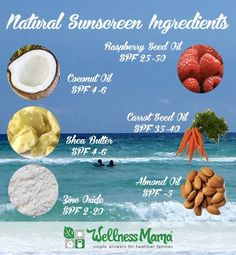 natural homemade sunscreen. click for recipe. If you try this before I do, let me know how it works :) I'm VERY fair skinned!!! •Almond Oil- SPF around 5 •Coconut Oil- SPF 4-6 •Zinc Oxide SPF 2-20 depending on how much used •Red Raspberry Seed Oil SPF 25-50 •Carrot Seed Oil – SPF 35-40 •Shea Butter – SPF 4-6