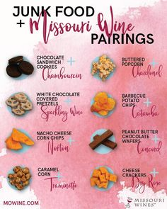 Junk Food and Missouri Wine Pairings White Chocolate Covered Pretzels, Chocolate Wafers, Chocolate Peanut Butter, Corn Cheese, Nacho Cheese, Buttered Corn, Wine Education, Butter Popcorn, Types Of Wine