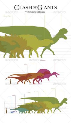 Dinosaur Vectors Set to Scale #GraphicRiver Set of dinosaur vectors, grouped by herbivores and carnivores. Also set to scale by height and compared against human size. Dinosaurs are set to an attractive colour palette and well organised on their own layer and labeled.