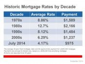 Mortgage Interest Rates are fantastic! Now is the time to be refinancing or purchasing! Are you in CA? I can help! kbertolo@republicmortgage.com